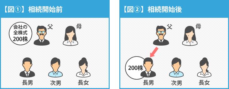 イメージ図1-2